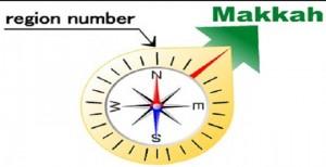 Qibla_compass
